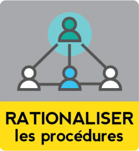 rationaliser les procédures